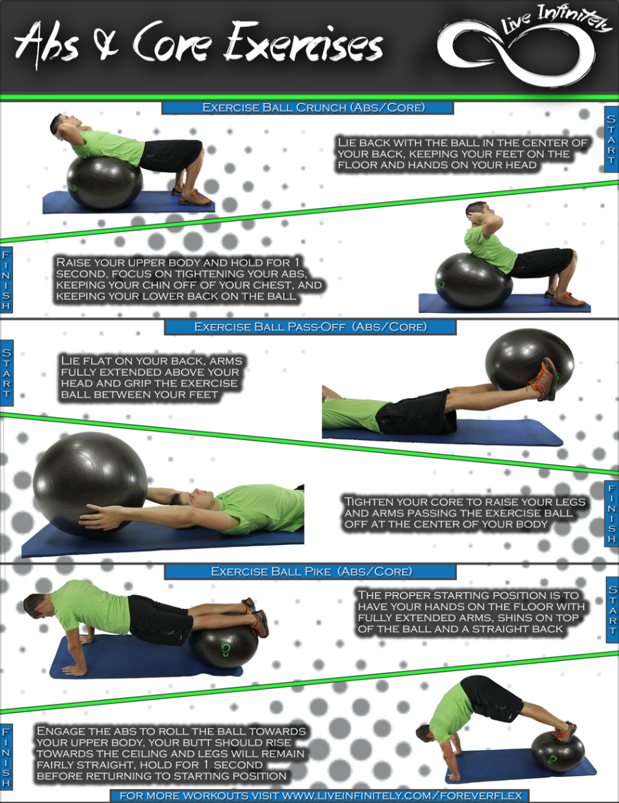 abs and core workouts for balance ball