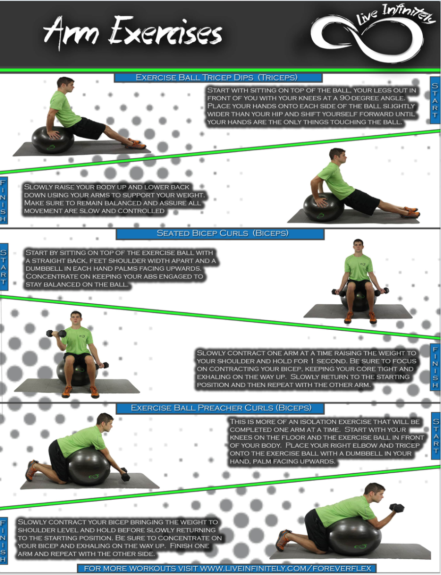 arm workouts for balance ball