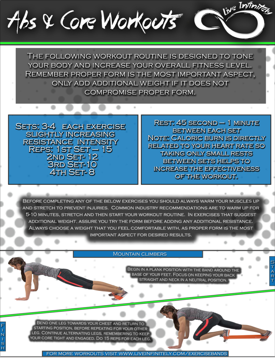Loop Resistance Band Ab and Core Workouts