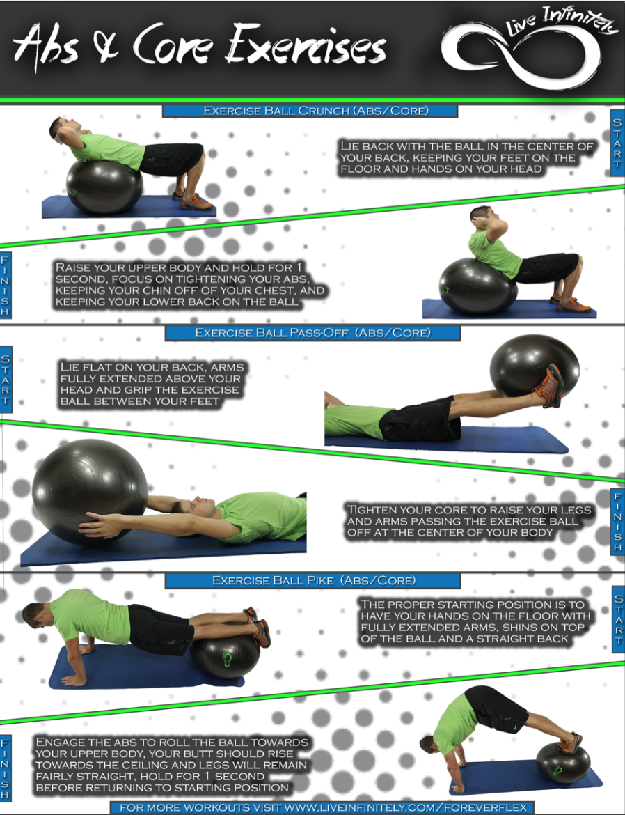 Ab Exercise Guides