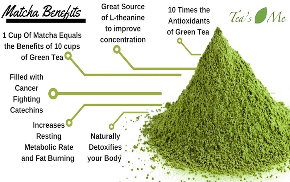 Blueberry Flavored Matcha Green Tea Powder