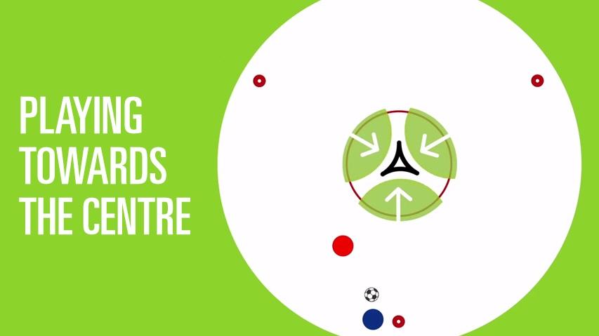 circular soccer playing towards the center