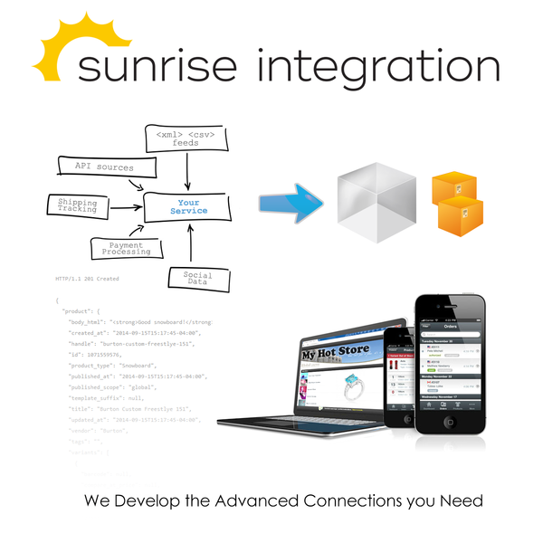 We Develop the Advanced Connections you Need for your Shopify Integration
