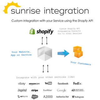 Sunrise Integration - Ecommerce Developer - We are experts in advanced programming and deployment