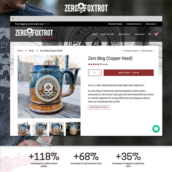 A U.S. Marine Veteran Owned & Operated Business Gets +68% Increase in Conversion Rate