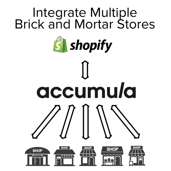 Integrate Multiple Brick and Mortar Locations to Shopify