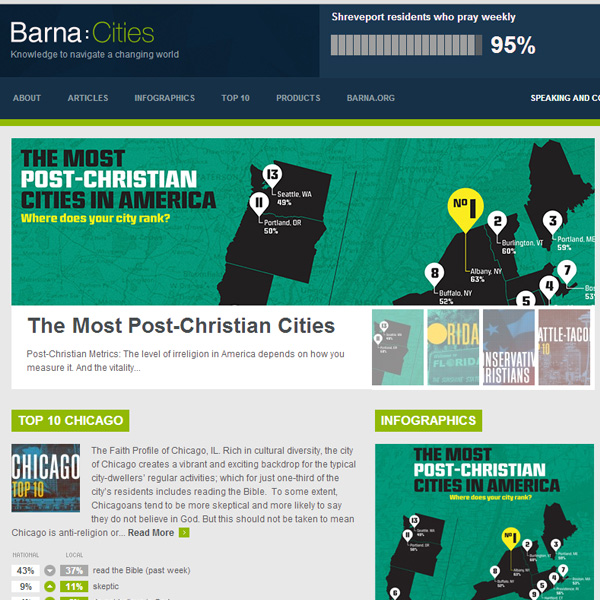cities.barna.org microsite