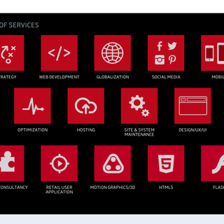 Plus Factory - Ecommerce Designer / Developer / Marketer / Setup Expert - Plus Factory List of Services