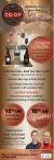 Wines - Spirits - Beer