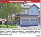 Home for sale in FAB NEIGHBOURHOOD - AURORA