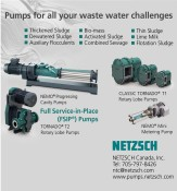 Pumps for all your waste water challenges