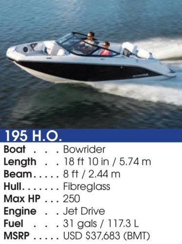195 H.O. Boat