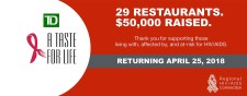 29 RESTAURANTS. $50,000 RAISED.