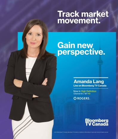Track market movement.  Gain new perspective.
