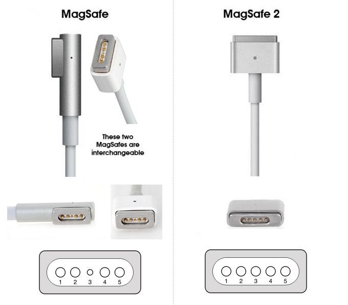 Magsafe Power Adapter At Phonegala Canada