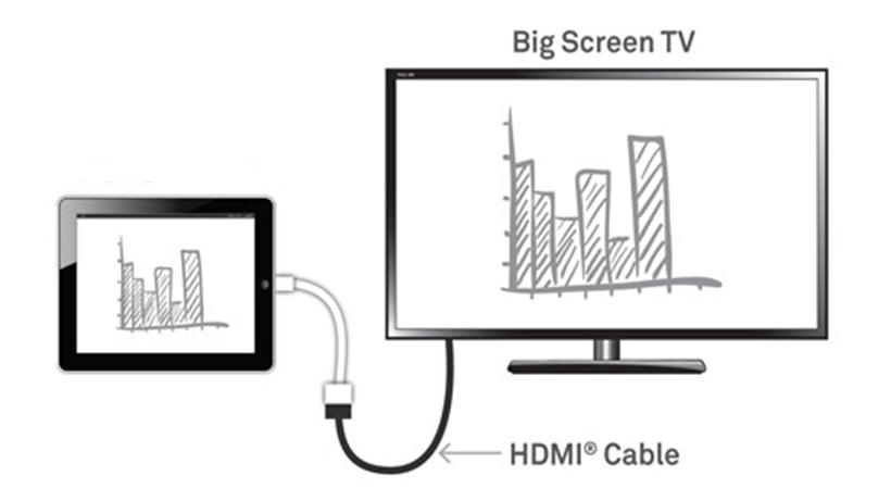 apple 30-pin digital av hdmi adapter