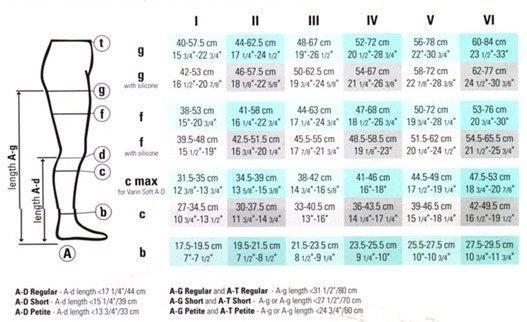 Juzo Dynamic Pantyhose Size Chart