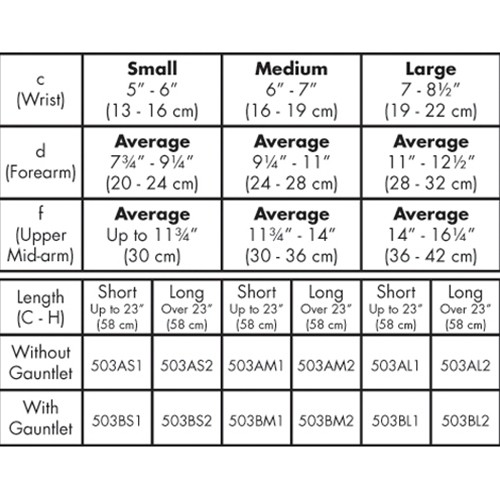 Sigvaris Rubber Armsleeve Size Chart