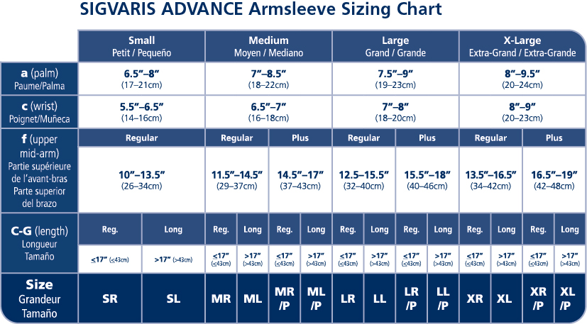 Sigvaris Advanced Armsleeve Size Chart