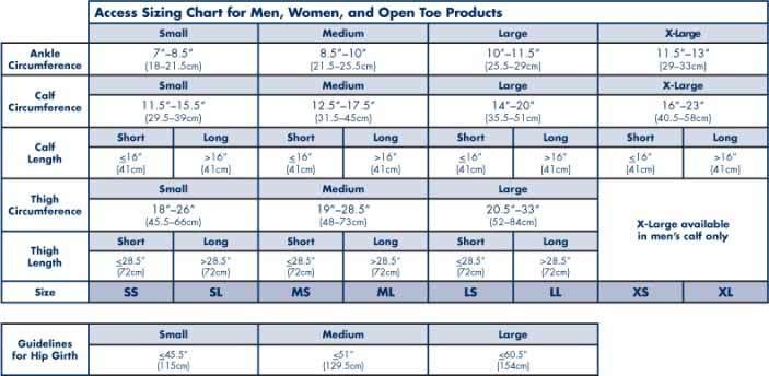 Sigvaris Access Size Chart