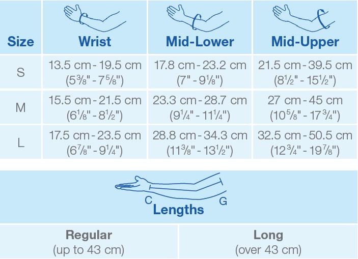 BSN Jobst Bella Lite Armsleeve Size Chart