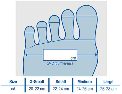 Farrow Medical Toe Cap Size Chart