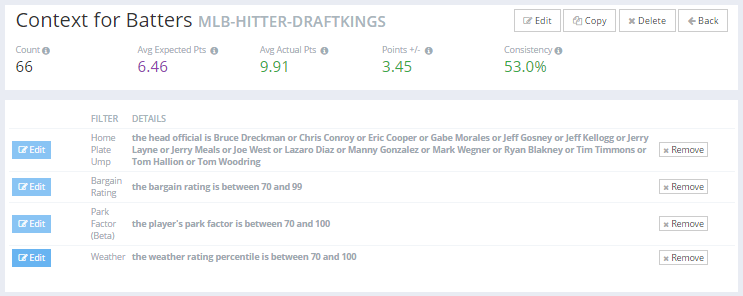 Context for Batters-2
