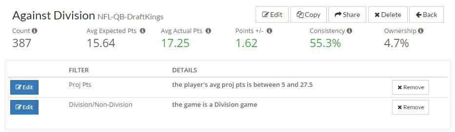 against-division-2
