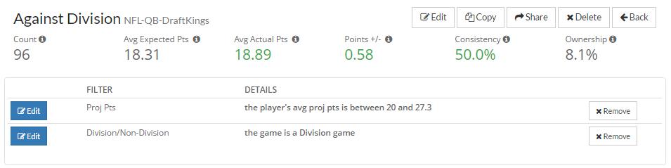 against-division-4