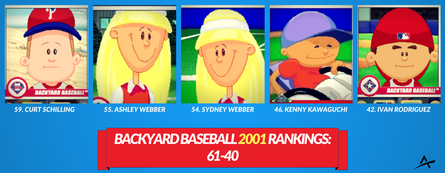 Backyard Baseball 2001 DraftKings Price Guide: The Worst Of The Bunch