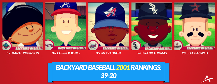 Backyard Baseball Players backyard baseball 2001 draftkings price guide part 2 | fantasylabs