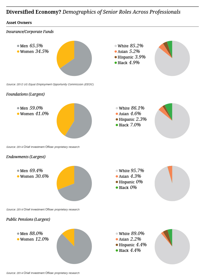 CIO914_CStory_Charts_DE_Asset_Owners.jpg