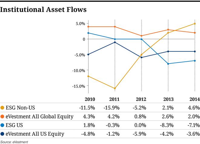 CIO415-ST-Charts-Institutional-Asset.jpg
