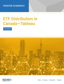 ETF Distribution in Canada - Tableau