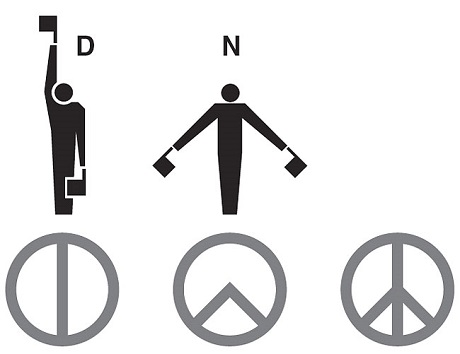 origin of the peace symbol