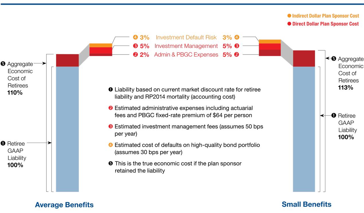 PS515-Chart-PacLife.jpg