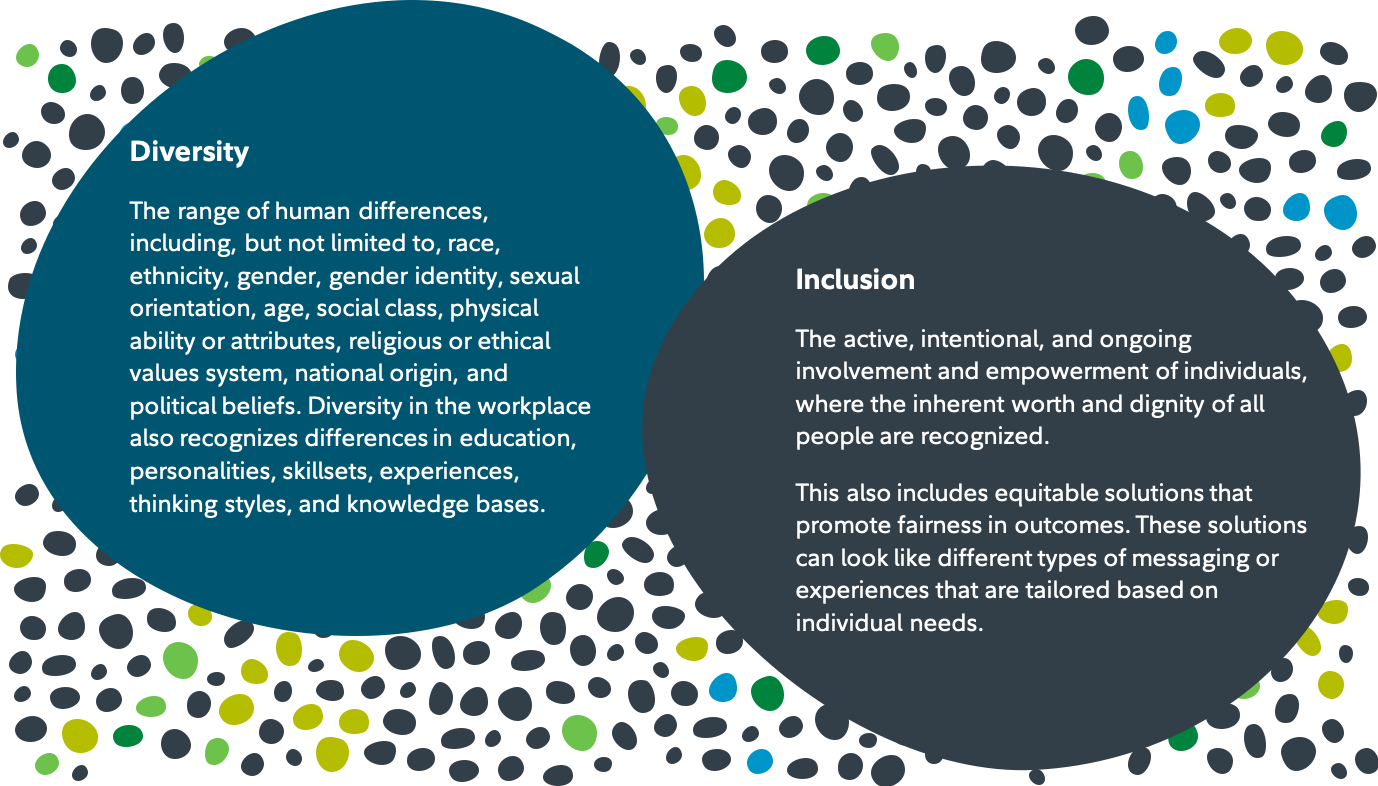 Level setting on diversity and inclusion