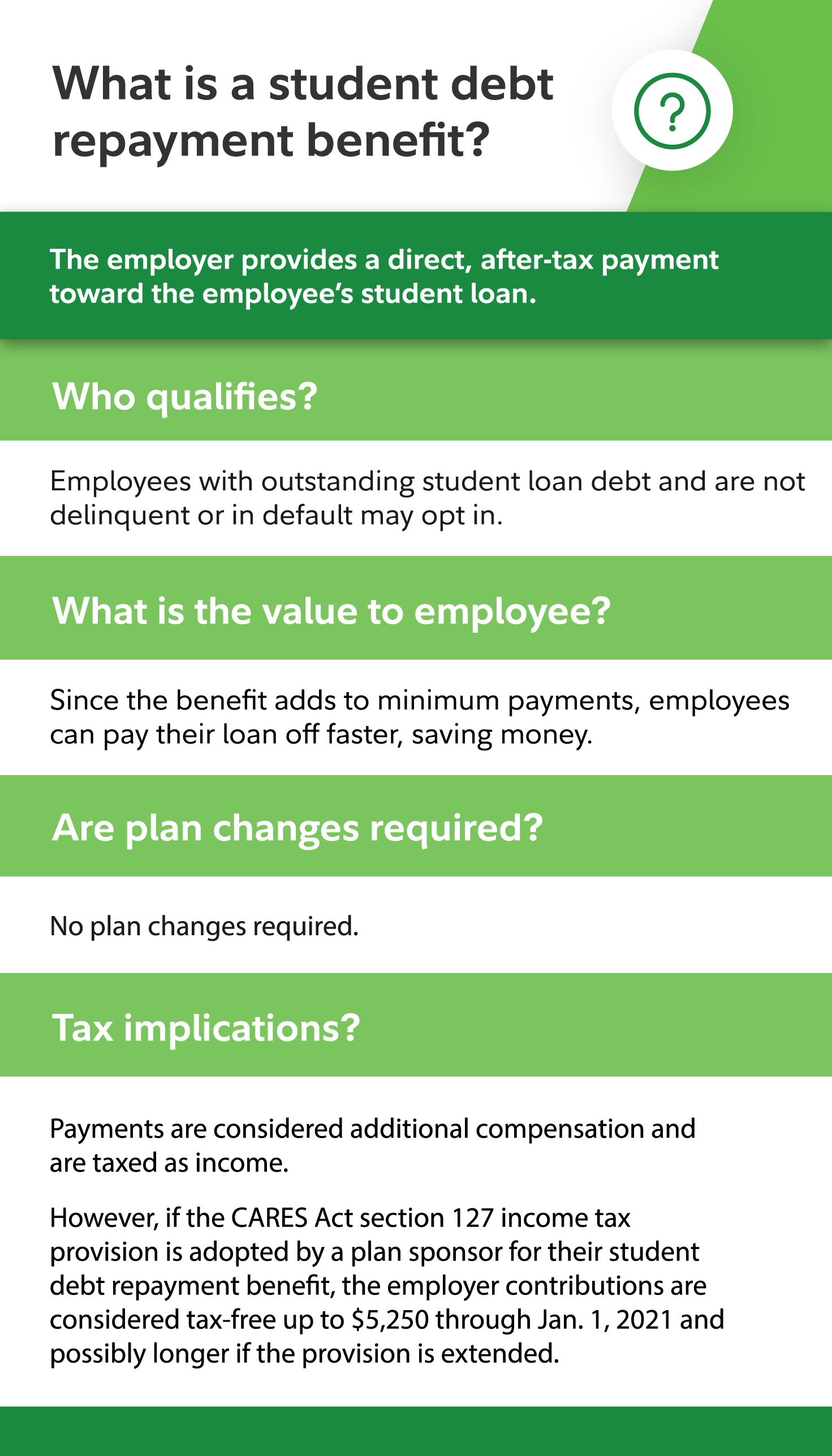 What is a student debt repayment benefit?