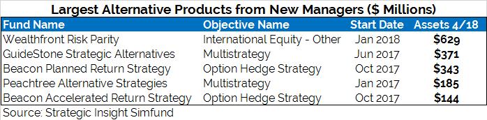 Alan Hess Archives - Strategic Insight