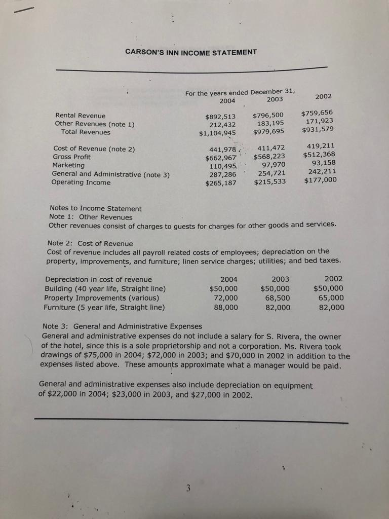 CARSONS INN INCOME STATEMENT For the years ended December 31, 2004 2003 2002 Rental Revenue Other Revenues (note 1) Total Re
