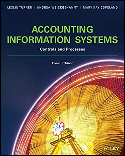 Accounting Information Systems Controls and Processes