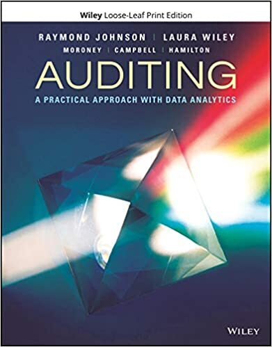 Auditing A Practical Approach with Data Analytics