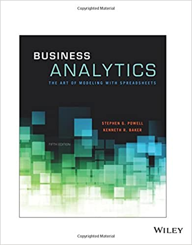 Business Analytics The Art of Modeling with Spreadsheets