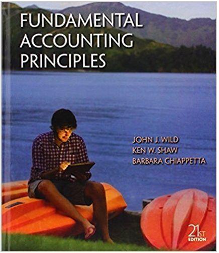 Fundamental accounting principle