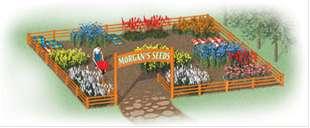 Morgan's Seeds has a rectangular test plot with a perimeter