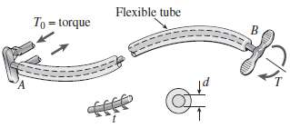 A magnesium-alloy wire of diameter d = 4 mm and