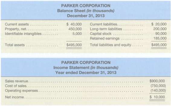 On January 2, 2013, Parker Corporation invests in the stock