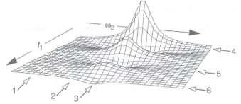 The diagram below is the same as Fig. 8.5 (b)