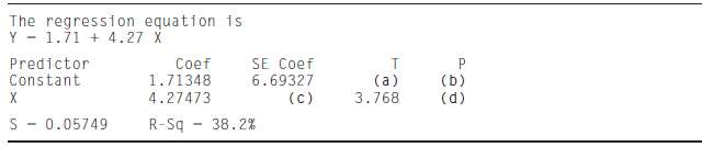 In the following minitab output, some of the numbers have