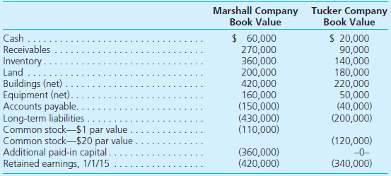 On January 1, 2015, Marshall Company acquired 100 percent of